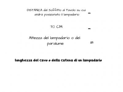 Formula per calcolare lunghezza del cavo del lampadario